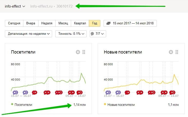 русский конструктор и хостинг