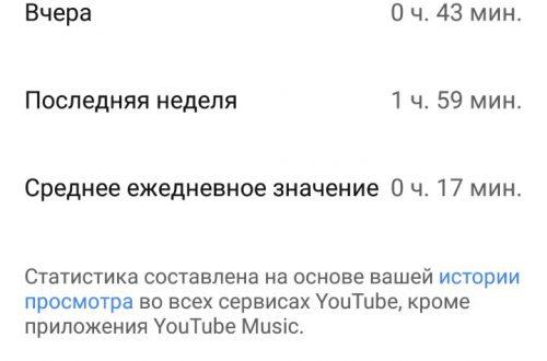 YouTube теперь показывает время, потраченное на просмотр видеороликов