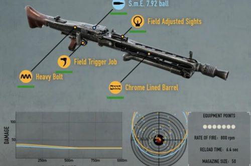 Гайд по Heroes & Generals: сборка оружия Германии