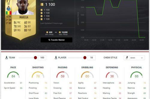 FIFA 18: самые мощные игроки