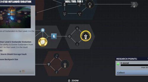 Система эволюции в Fortnite