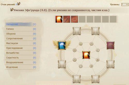 ArcheAge — лучшие калькуляторы умений