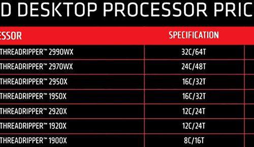 Снижены цены на процессоры AMD Ryzen Threadripper первого поколения