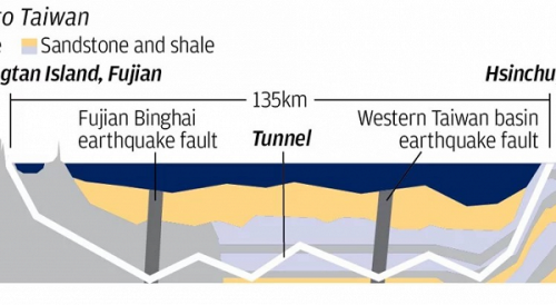 В Китае построят самый большой в мире подводный туннель