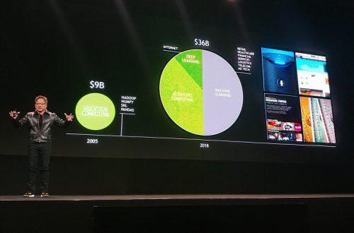 Nvidia представила платформу RAPIDS с открытым исходным кодом для ускорения вычислений, анализа больших данных и машинного обучения