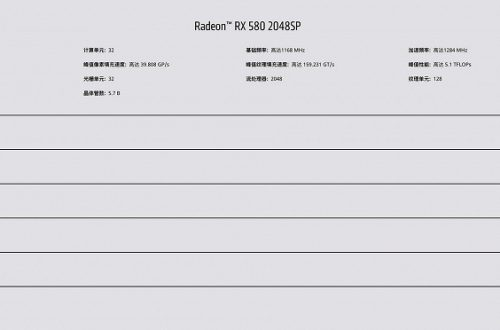 В Китае представлена видеокарта AMD Radeon RX580 2048SP