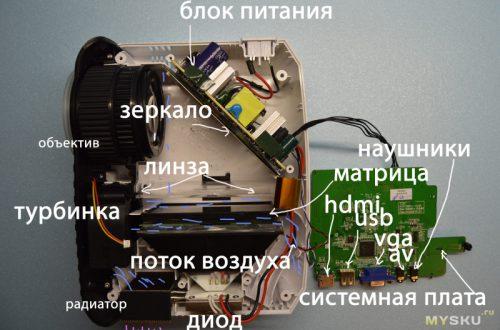 Тouyinger T4 mini - Новый народный проектор