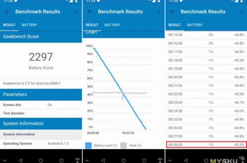 """Обзор смартфона Oukitel C12 Pro: бюджетник в новой обёртке (6.2"""", 2/16GB, 3000mAh)."""