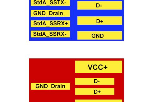 Ugreen CD122 - качественное однопортовое 18 Вт Qualcomm 3.0 зарядное устройство