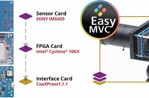 Набор Macnica EasyMVC для разработки камер машинного зрения включает платы с датчиком Sony IMX420 и FPGA Intel Cyclone 10 GX