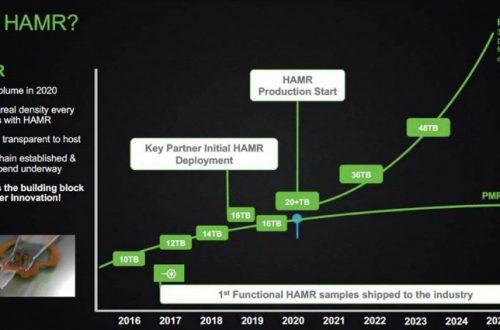 Seagate обещает жесткие диски объемом 36 ТБ в середине 2021 года, а HDD объемом 100 ТБ могут появиться в 2026 году