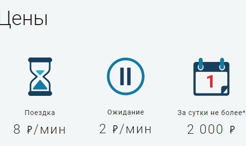 Каршеринг в Москве условия и цены белка кар