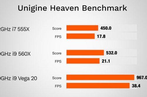 Тесты новой версии ноутбука MacBook Pro с видеокартой Radeon Pro Vega 20 показали, что поиграть в Fortnite вполне можно