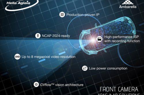 Ambarella и HELLA Aglaia будет вместе внедрять функции искусственного интеллекта в камеры переднего вида ADAS