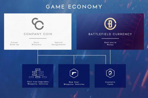 Battlefield V - Микротранзакции станут доступны в январе