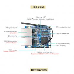 Домашний S3-совместимый бэкап-сервер из подручных материалов