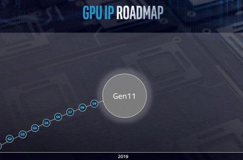 Intel анонсировала GPU Gen11, которые будут использоваться в 10-нанометровых процессорах, и подтвердила выпуск дискретной видеокарты в 2020 году