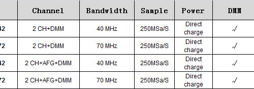 Осциллограф-мультиметр Hantek 2D42 (2000 series, 2xx2 series) - обзор дополняется