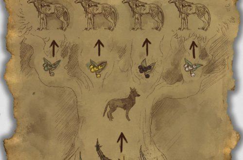 The Elder Scrolls Online - Игроки смогут трансформировать своего Nascent Indrik