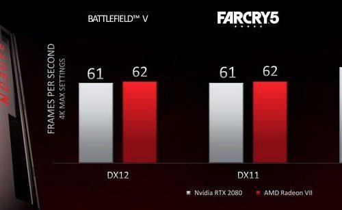 [CES 2019] AMD показала видеокарту нового поколения – Radeon VII