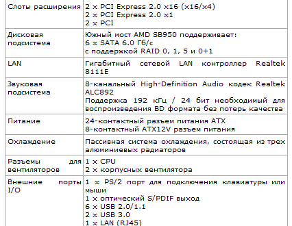 Улучшаем свой старый компьютер или покупка MSI 970A-G45 на TaoBao.