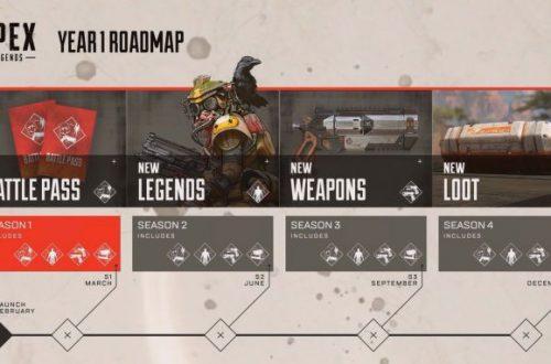 Планы на первый год: в Apex Legends добавят Battle Pass и новых героев