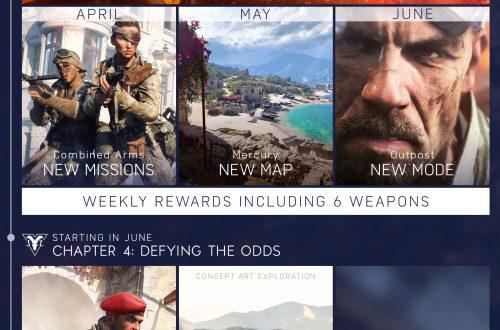 "Battlefield V - Планы на три ближайших главы ""Хода войны"""