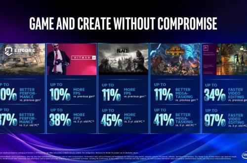 [GDC 2019] Intel анонсировала мобильные CPU 9-го поколения и показала концепт-арт видеокарты