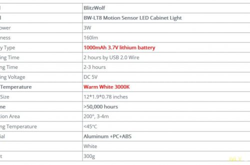 Лампа для подсветки Blitzwolf BW-LT8   обновленная версия.