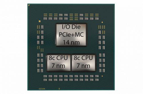 Процессоры AMD Ryzen 3-го поколения и GPU AMD Radeon «Navi» выйдут одновременно