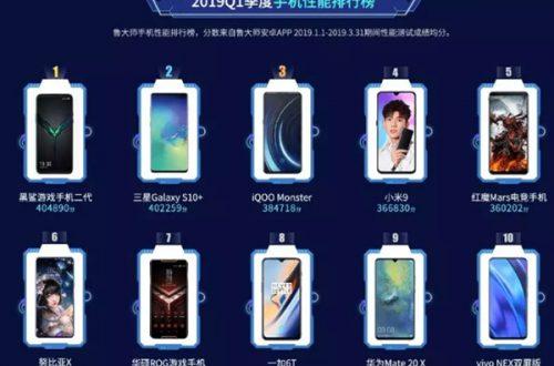 Samsung Galaxy S10+ в окружении «китайцев»: опубликован Топ-10 смартфонов бенчмарка Master Lu за первый квартал