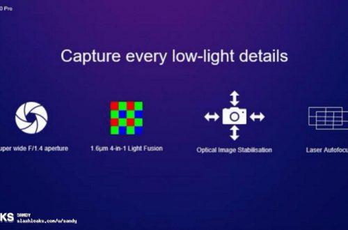 Четыре модуля, диафрагма F/1,4, отдельная камера для макросъемки. Стали известны характеристики камеры Honor 20 Pro
