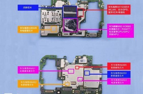Реальный тест показал, что дальность действия Bluetooth в смартфонах Honor 20 и Honor 20 Pro даже превышает 200 метров