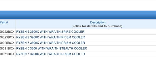 Процессоры AMD Ryzen 3000 окажутся немного дороже, чем ожидалось