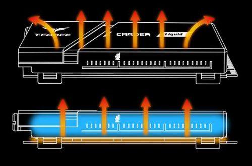 Производитель называет твердотельный накопитель T-Force Cardea Liquid первым SSD с жидкостным охлаждением