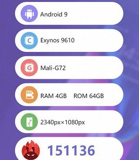Основные характеристики смартфона Samsung Galaxy A50s подтверждены AnTuTu