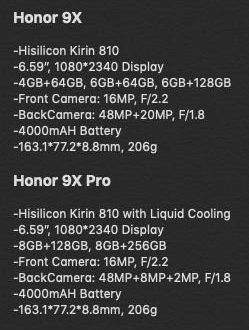 8 ГБ ОЗУ в базовой версии и жидкостная система охлаждения: все подробности о смартфоне Honor 9X Pro накануне анонса