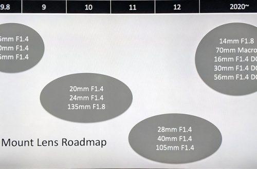 Sigma публикует план выпуска объективов с креплением L