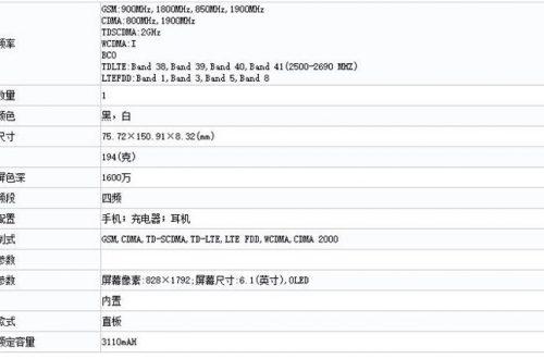 От 3046 до 3969 мА·ч: китайский регулятор раскрыл точные емкости аккумуляторов iPhone 11, iPhone 11 Pro и iPhone 11 Pro Max