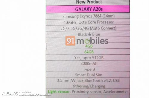 Опубликованы характеристики Samsung Galaxy A20s