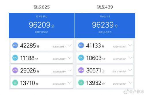 Вице-президент Redmi объяснился за использование SoC Snapdragon 439 в смартфонах Redmi 8 и Redmi 8A