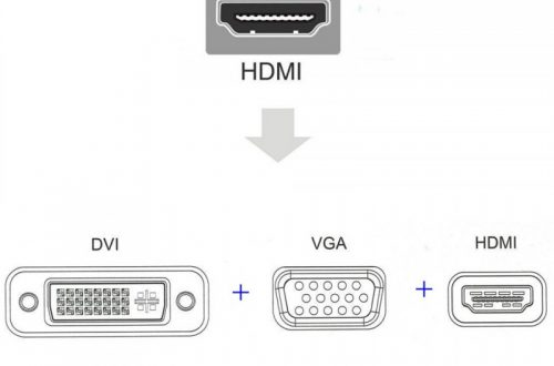 Адаптер с HDMI на VGA/DVI. Цена 10.93$