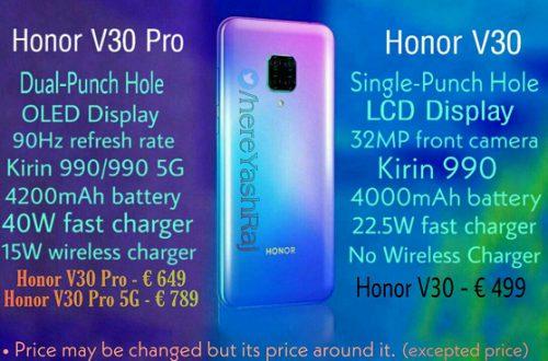 Рассекречены цены и характеристики всей флагманской линейки Honor V30, Honor V30 Pro и Honor V30 Pro 5G