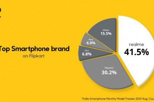 Берегись, Xiaomi. Realme продала более миллиона смартфонов за день