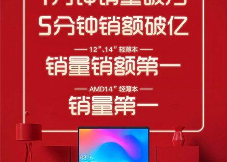 Xiaomi продала 76 000 ноутбуков за 1 день