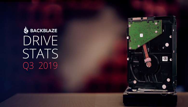 Компания Backblaze опубликовала очередной отчет о состоянии сотен тысяч HDD, установленных в ее вычислительных центрах