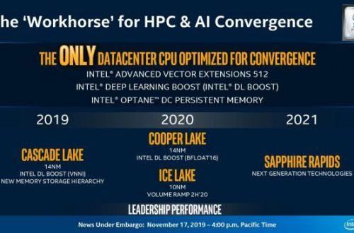 Intel подтверждает намерение в 2021 году выпустить процессоры Sapphire Rapids