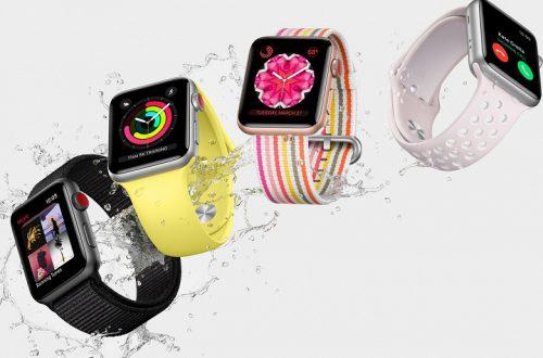 Умные часы и фитнес-браслеты стремительно набирают популярность
