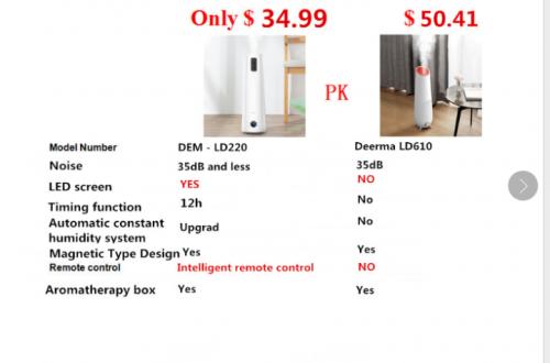 Высокий увлажнитель воздуха Deerma Dem-LD220 за 34.99$