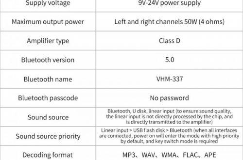 Аудио Bluetooth 5.0 усилитель VHM-337 100WX2, с купоном за 10$
